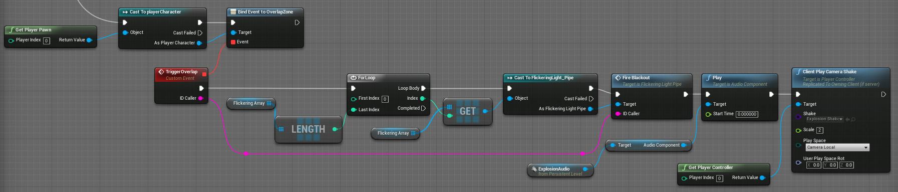 FPS_Prototype | Berjjet se
